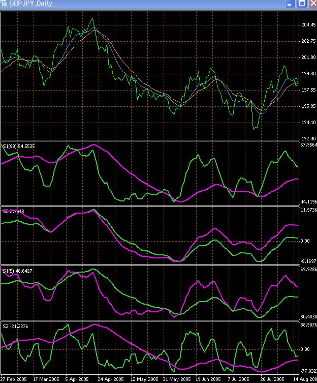 Sitemap Index Trend1: Тренд и трендовые индикаторы в ТС SK-FX